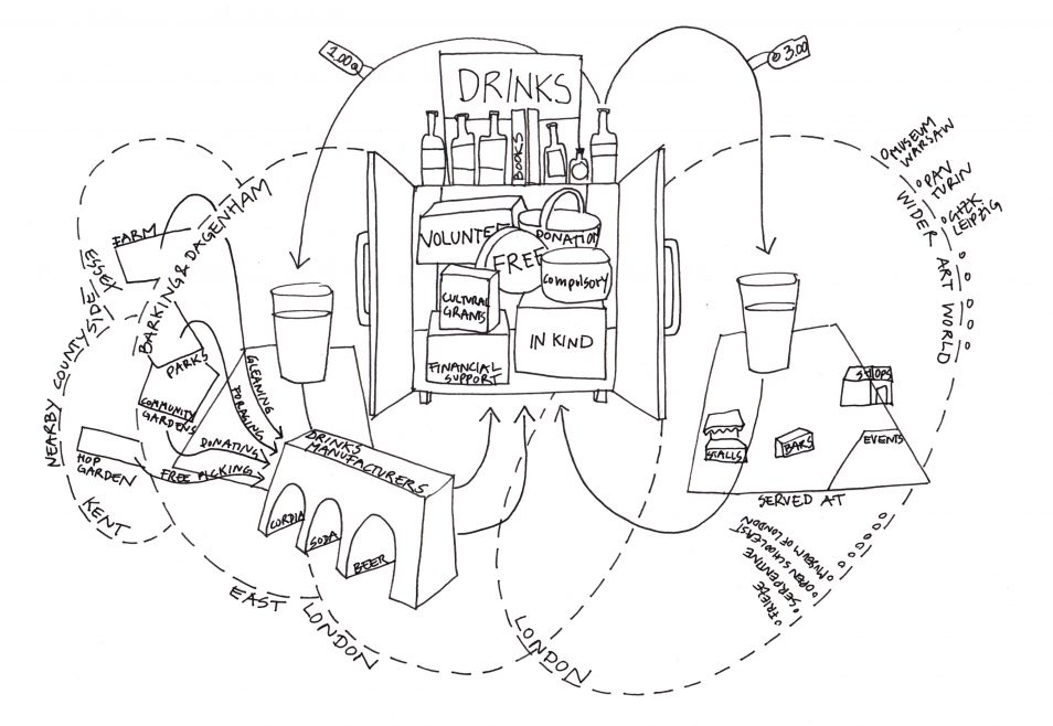 Company Drinks explained. Drawing by Kathrin Böhm